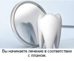 Банк втб офисы в москве адреса круглосуточно